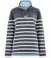 Hansley Striped Sweatshirt Dark Navy